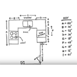 How do I measure my kitchen?