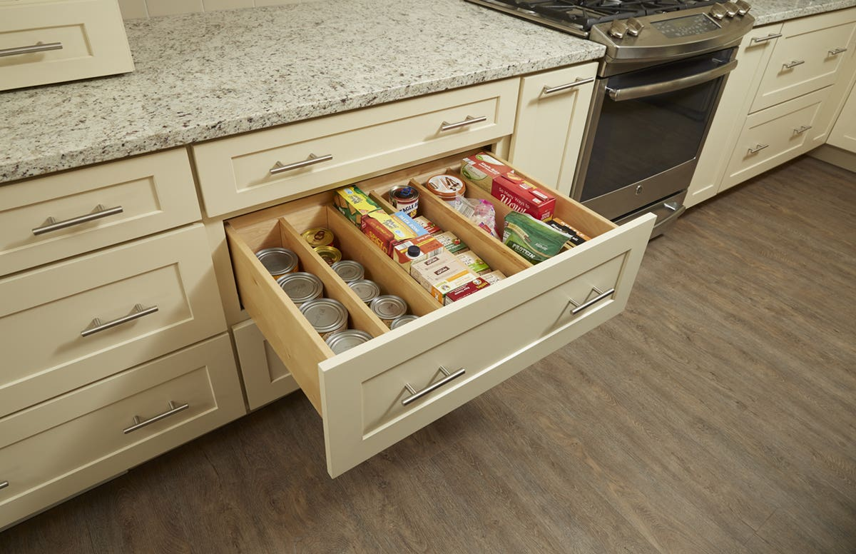 Take Inventory of Your Kitchen