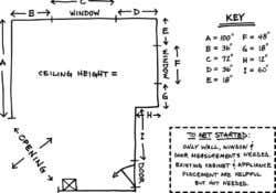 measuring guide sketch